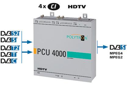 Universal-Kopfstelle PCU 4000