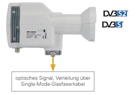 digitaler ausgang optisch